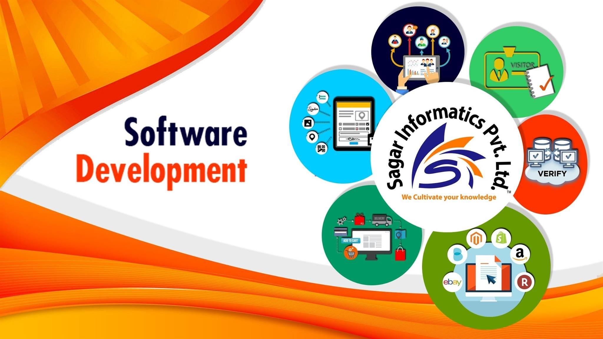 Sagar Informatics Pvt  Ltd    StartUs