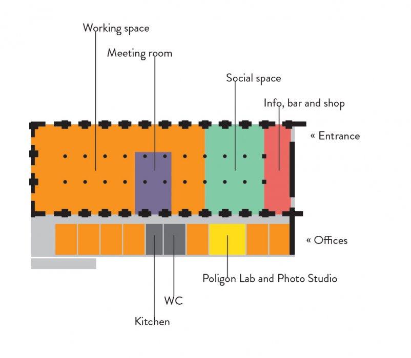 Poligon Creative Centre Startus