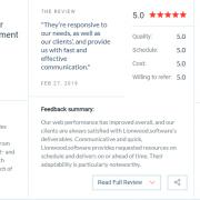 Lionwood software | StartUs